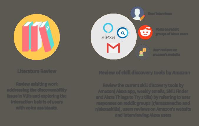 Alexa Skills – Deepika Mittal